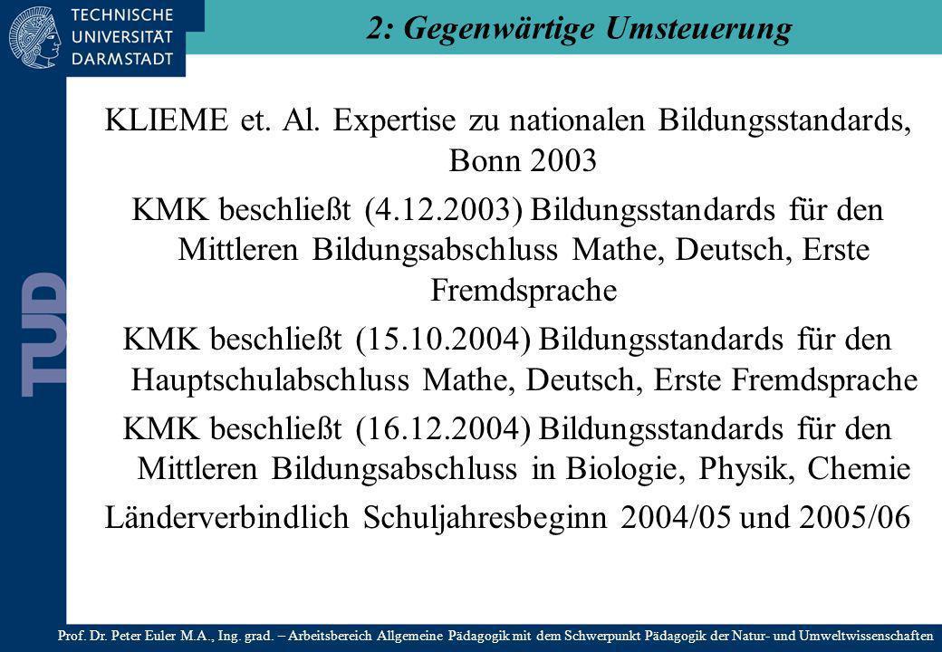 KLIEME et. Al. Expertise zu nationalen Bildungsstandards, Bonn 2003 KMK beschließt (4.12.2003) Bildungsstandards für den Mittleren Bildungsabschluss M