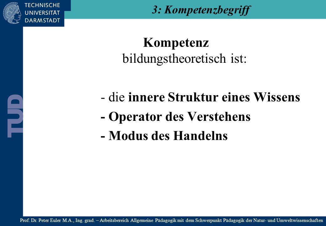 Kompetenz bildungstheoretisch ist: - die innere Struktur eines Wissens - Operator des Verstehens - Modus des Handelns 3: Kompetenzbegriff Prof. Dr. Pe