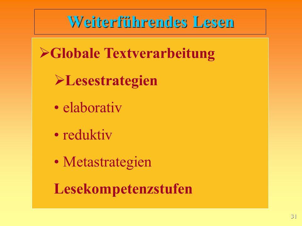 31 Weiterführendes Lesen Globale Textverarbeitung Lesestrategien elaborativ reduktiv Metastrategien Lesekompetenzstufen