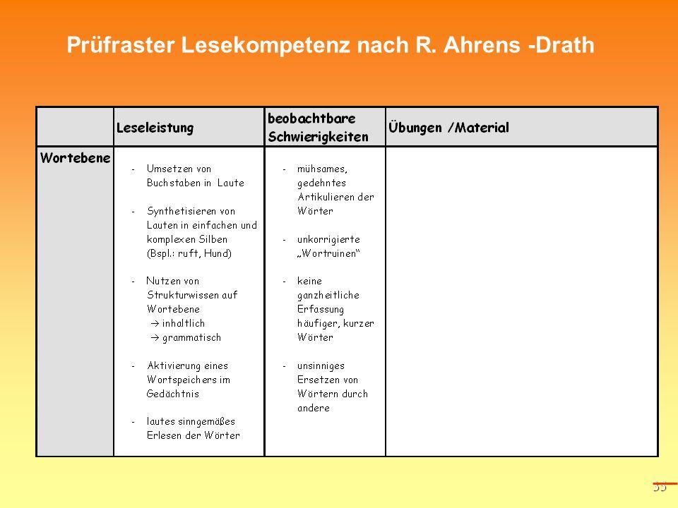 35 Prüfraster Lesekompetenz nach R. Ahrens -Drath