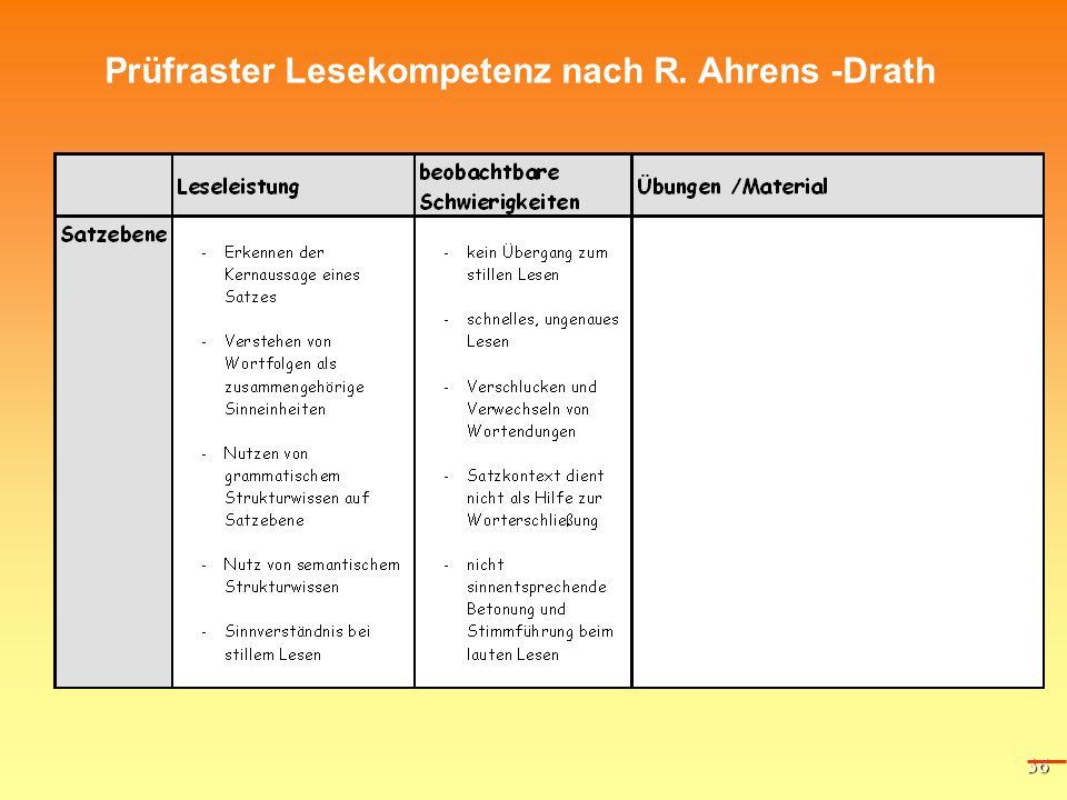 36 Prüfraster Lesekompetenz nach R. Ahrens -Drath