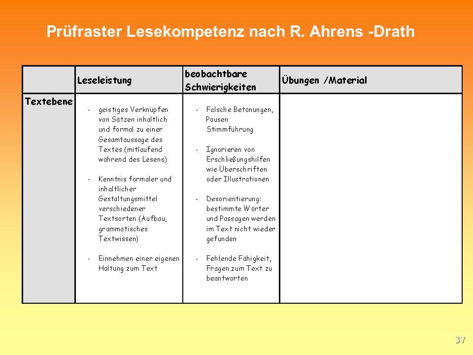 37 Prüfraster Lesekompetenz nach R. Ahrens -Drath