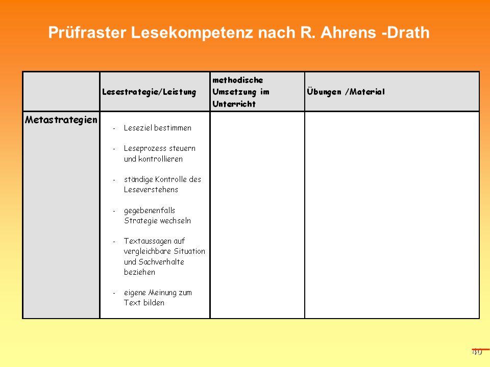 40 Prüfraster Lesekompetenz nach R. Ahrens -Drath