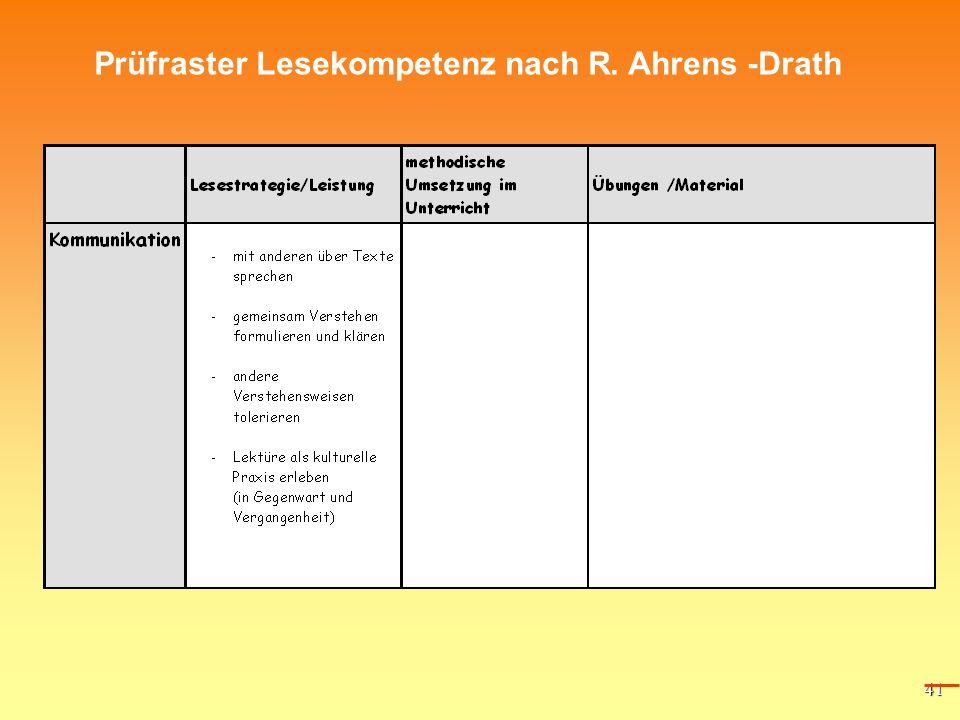 41 Prüfraster Lesekompetenz nach R. Ahrens -Drath