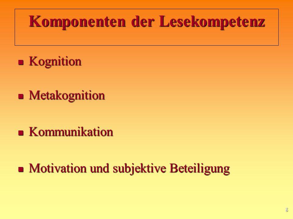 8 Komponenten der Lesekompetenz Kognition Kognition Metakognition Metakognition Kommunikation Kommunikation Motivation und subjektive Beteiligung Motivation und subjektive Beteiligung