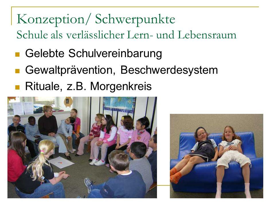 Konzeption/ Schwerpunkte Schule als verlässlicher Lern- und Lebensraum Gelebte Schulvereinbarung Gewaltprävention, Beschwerdesystem Rituale, z.B. Morg