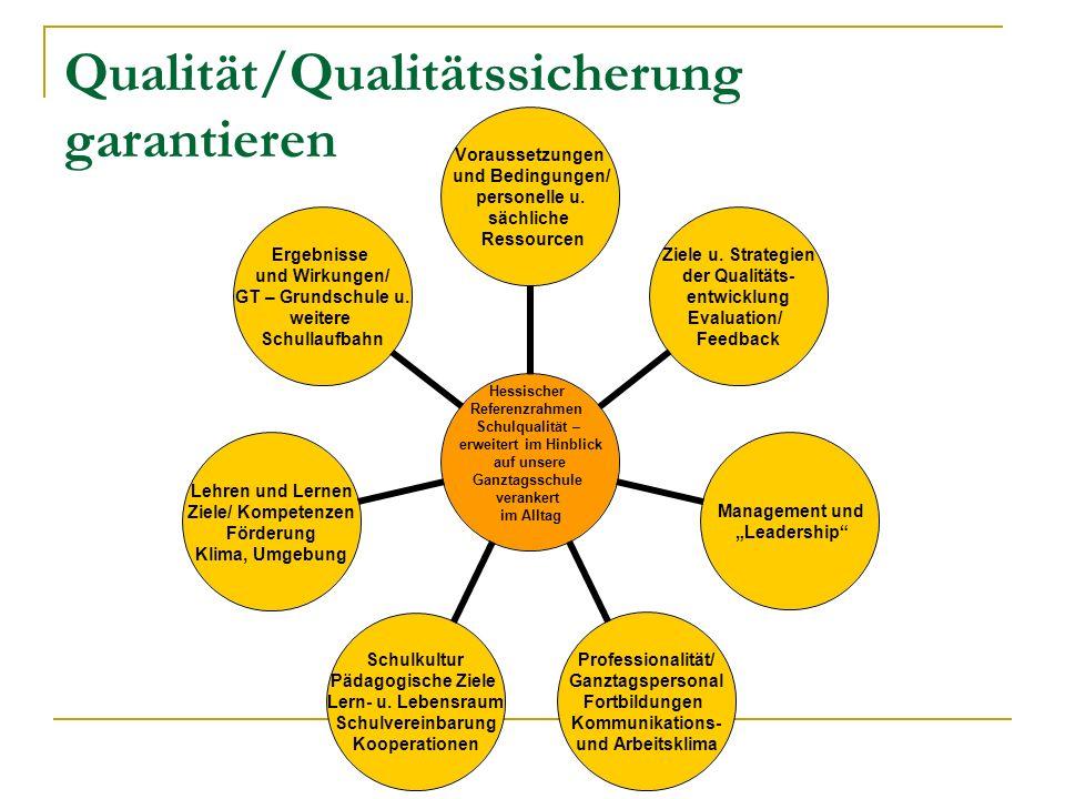 Qualität/Qualitätssicherung garantieren Hessischer Referenzrahmen Schulqualität – erweitert im Hinblick auf unsere Ganztagsschule verankert im Alltag