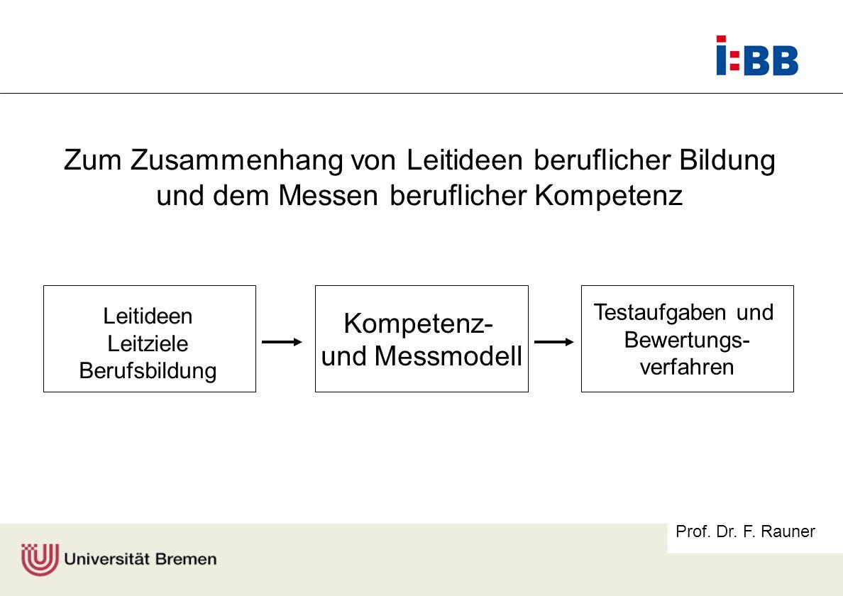 Prof. Dr. F. Rauner Zum Zusammenhang von Leitideen beruflicher Bildung und dem Messen beruflicher Kompetenz Kompetenz- und Messmodell Testaufgaben und