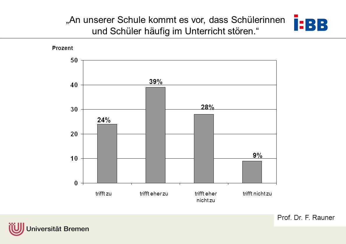 Prof. Dr. F. Rauner An unserer Schule kommt es vor, dass Schülerinnen und Schüler häufig im Unterricht stören. trifft zutrifft eher zutrifft eher nich