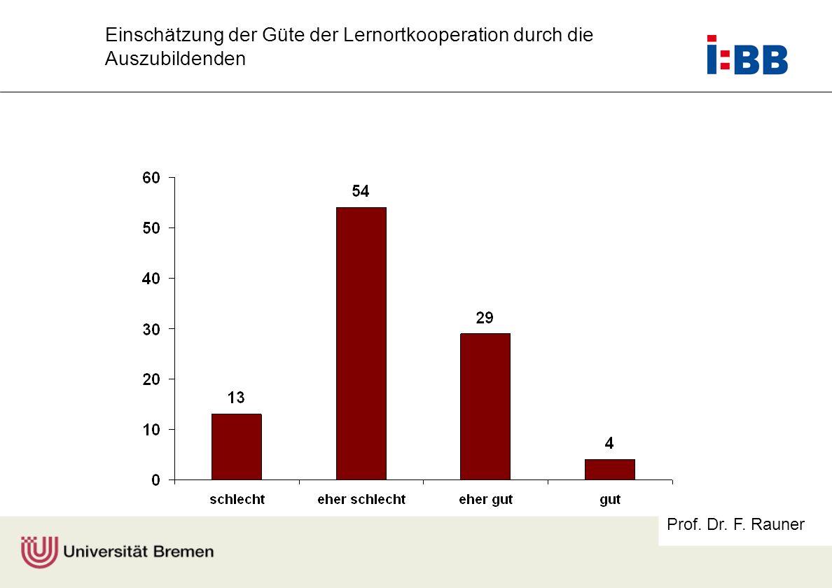 Prof. Dr. F. Rauner Einschätzung der Güte der Lernortkooperation durch die Auszubildenden