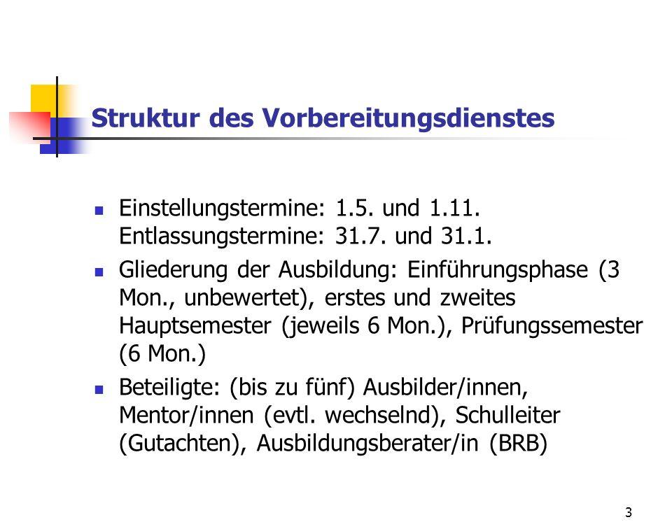 3 Struktur des Vorbereitungsdienstes Einstellungstermine: 1.5. und 1.11. Entlassungstermine: 31.7. und 31.1. Gliederung der Ausbildung: Einführungspha