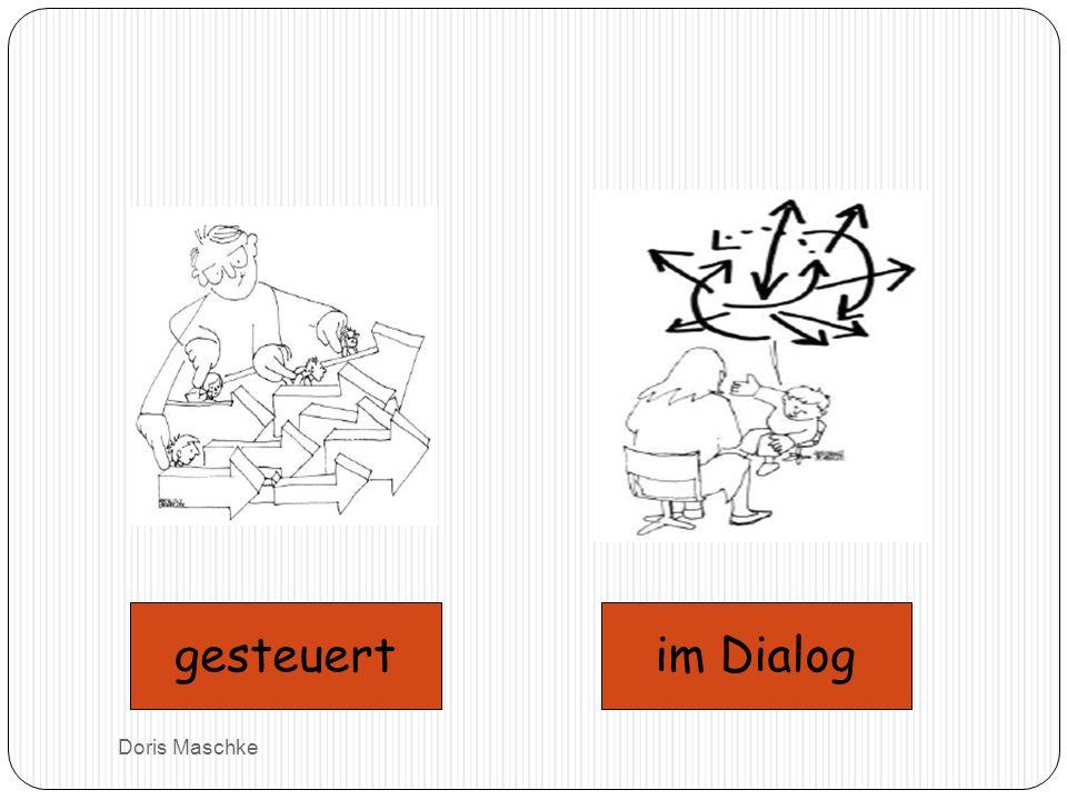 gesteuertim Dialog Doris Maschke