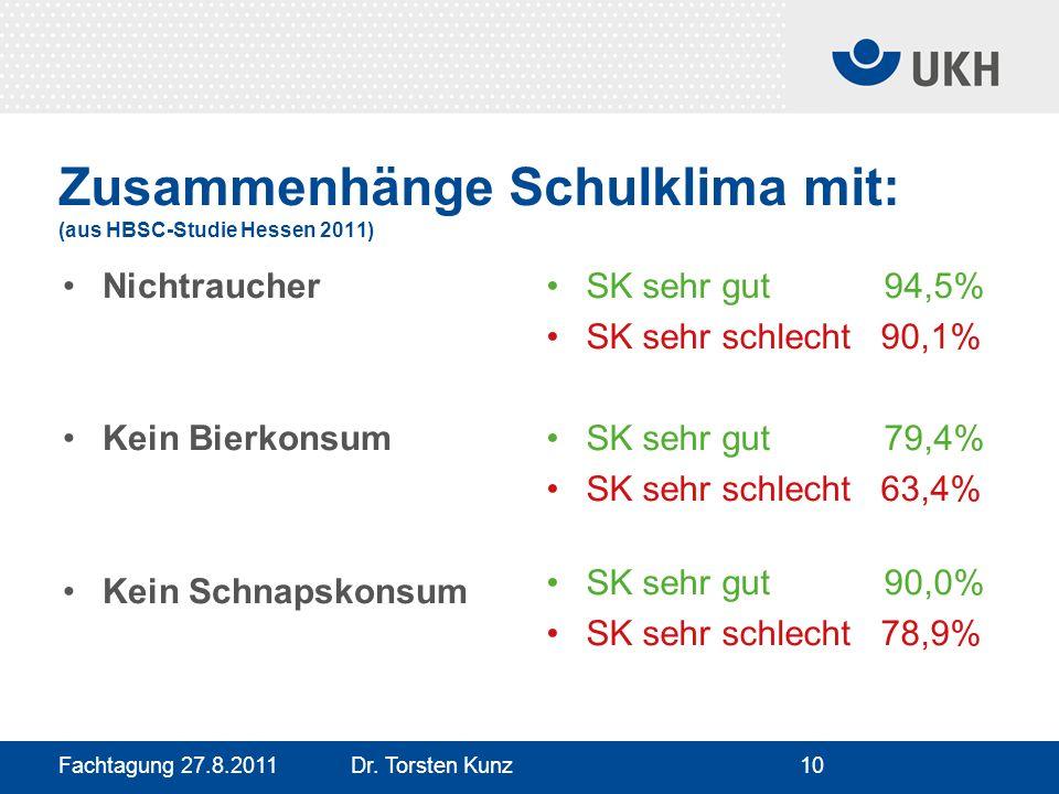 Fachtagung 27.8.2011 Dr. Torsten Kunz10 Zusammenhänge Schulklima mit: (aus HBSC-Studie Hessen 2011) Nichtraucher Kein Bierkonsum Kein Schnapskonsum SK
