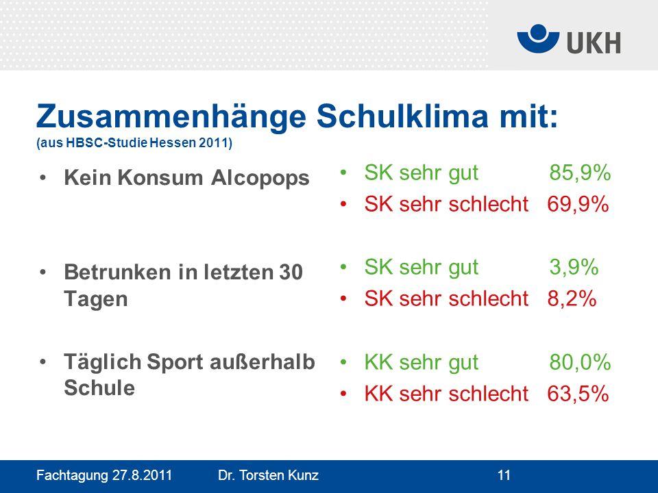 Fachtagung 27.8.2011 Dr. Torsten Kunz11 Zusammenhänge Schulklima mit: (aus HBSC-Studie Hessen 2011) Kein Konsum Alcopops Betrunken in letzten 30 Tagen