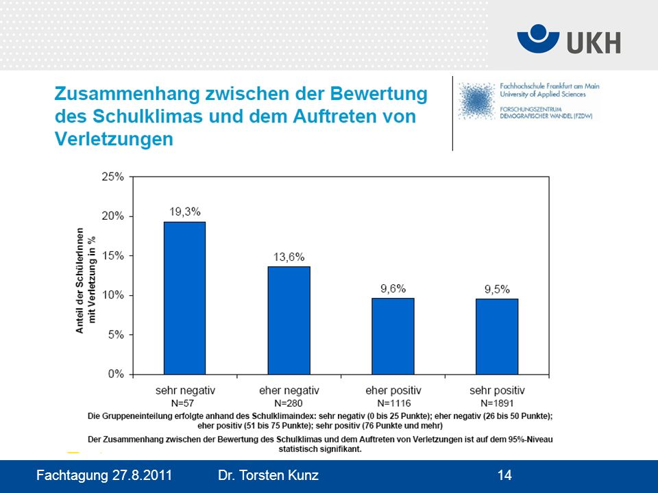 Fachtagung 27.8.2011 Dr. Torsten Kunz14