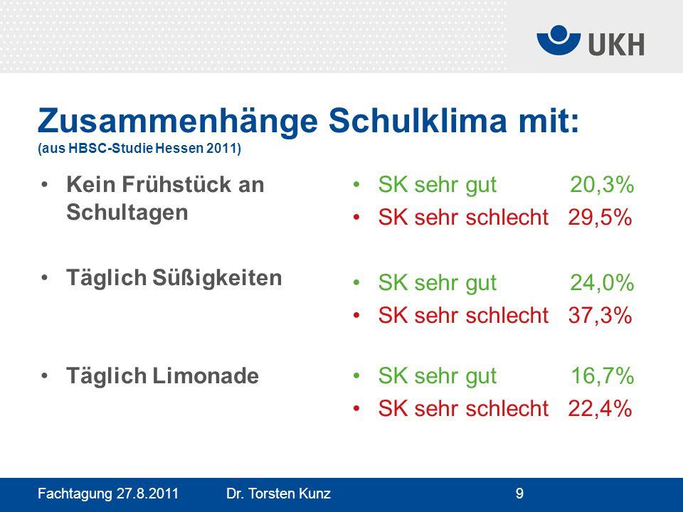 Fachtagung 27.8.2011 Dr. Torsten Kunz9 Zusammenhänge Schulklima mit: (aus HBSC-Studie Hessen 2011) Kein Frühstück an Schultagen Täglich Süßigkeiten Tä