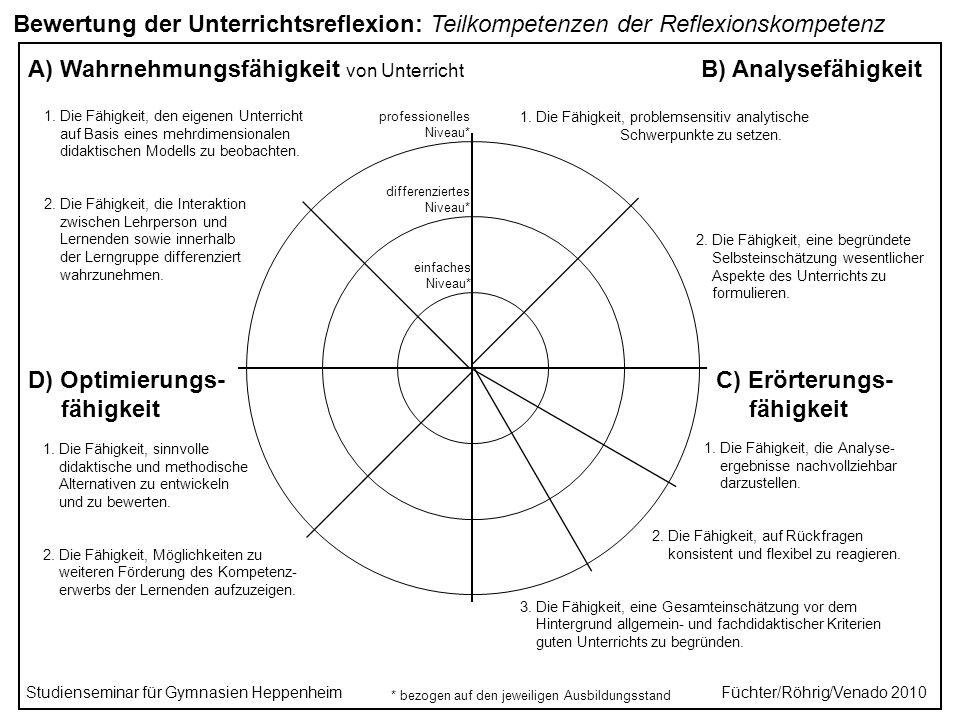 Bewertung der Unterrichtsreflexion: Teilkompetenzen der Reflexionskompetenz Füchter/Röhrig/Venado 2010 A) Wahrnehmungsfähigkeit von Unterricht B) Anal