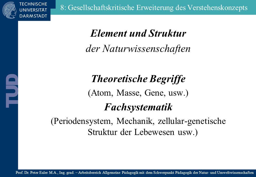 Element und Struktur der Naturwissenschaften Theoretische Begriffe (Atom, Masse, Gene, usw.) Fachsystematik (Periodensystem, Mechanik, zellular-geneti