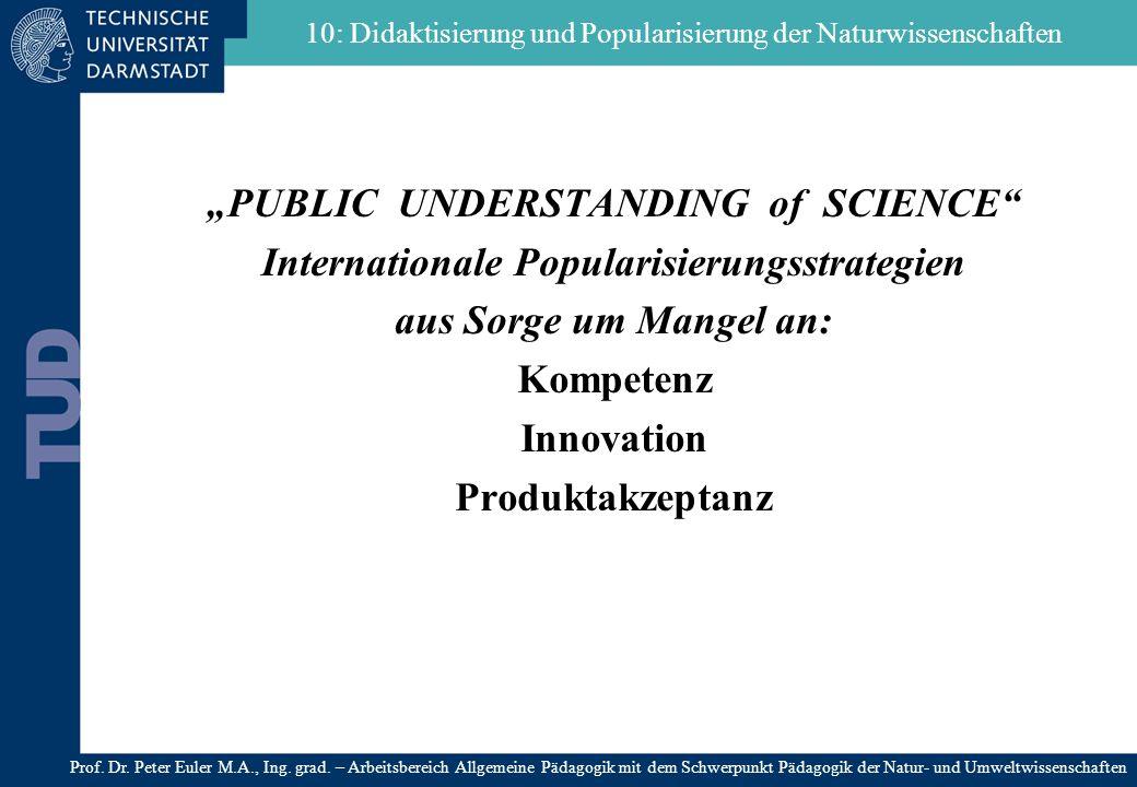 PUBLIC UNDERSTANDING of SCIENCE Internationale Popularisierungsstrategien aus Sorge um Mangel an: Kompetenz Innovation Produktakzeptanz 10: Didaktisie