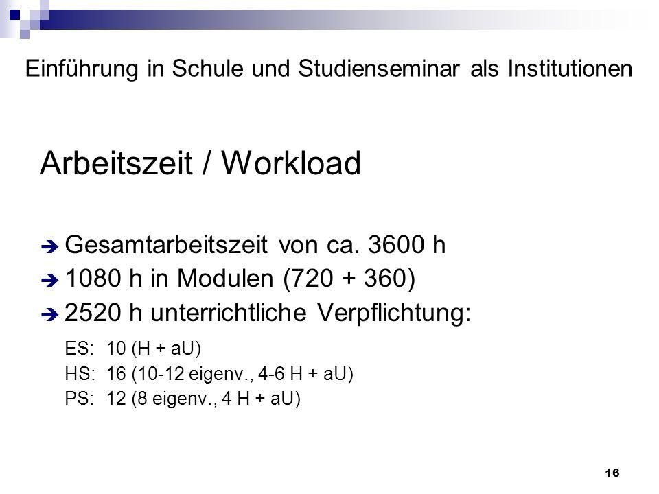 16 Einführung in Schule und Studienseminar als Institutionen Arbeitszeit / Workload Gesamtarbeitszeit von ca. 3600 h 1080 h in Modulen (720 + 360) 252