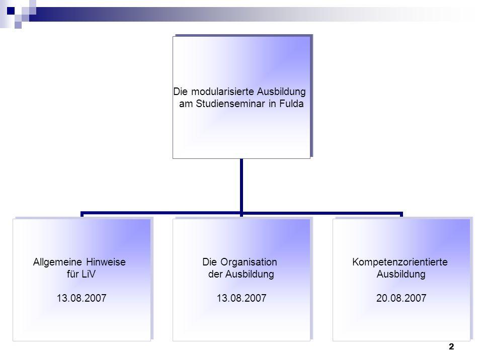 2 Die modularisierte Ausbildung am Studienseminar in Fulda Allgemeine Hinweise für LiV 13.08.2007 Die Organisation der Ausbildung 13.08.2007 Kompetenz