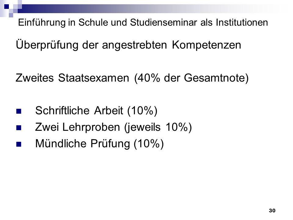 30 Einführung in Schule und Studienseminar als Institutionen Überprüfung der angestrebten Kompetenzen Zweites Staatsexamen (40% der Gesamtnote) Schrif