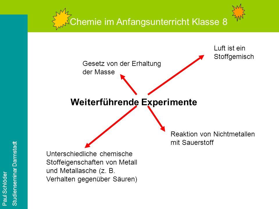 Chemie im Anfangsunterricht Klasse 8 Paul Schlöder Studienseminar Darmstadt Versuch 4: Wir überprüfen, ob die Hitze, die Flamme oder die Luft eine Rolle bei der Beschlagbildung spielen!