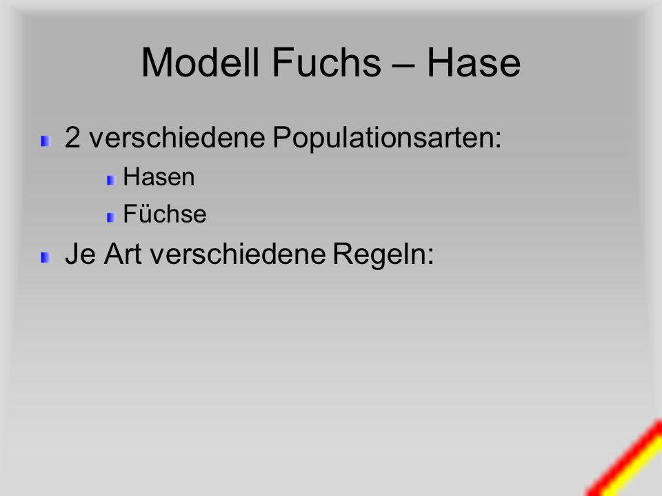 Modell Fuchs – Hase 2 verschiedene Populationsarten: Hasen Füchse Je Art verschiedene Regeln: