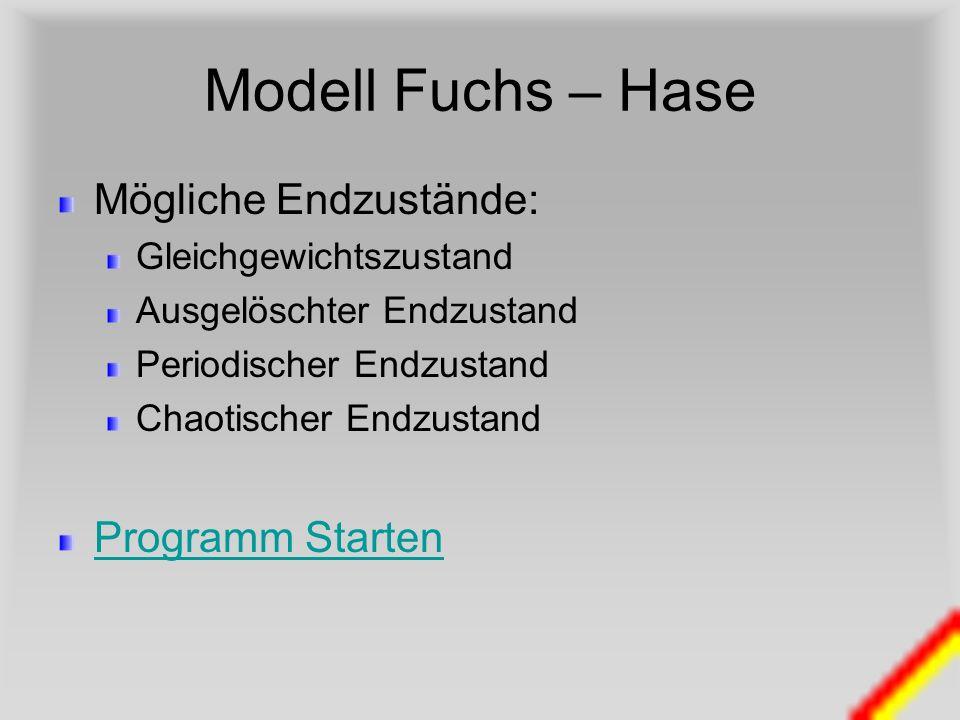 Modell Fuchs – Hase Mögliche Endzustände: Gleichgewichtszustand Ausgelöschter Endzustand Periodischer Endzustand Chaotischer Endzustand Programm Start