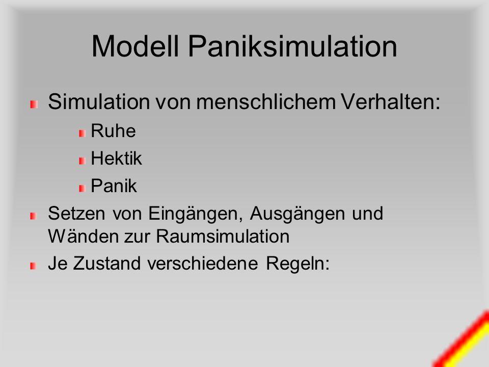 Modell Paniksimulation Simulation von menschlichem Verhalten: Ruhe Hektik Panik Setzen von Eingängen, Ausgängen und Wänden zur Raumsimulation Je Zusta