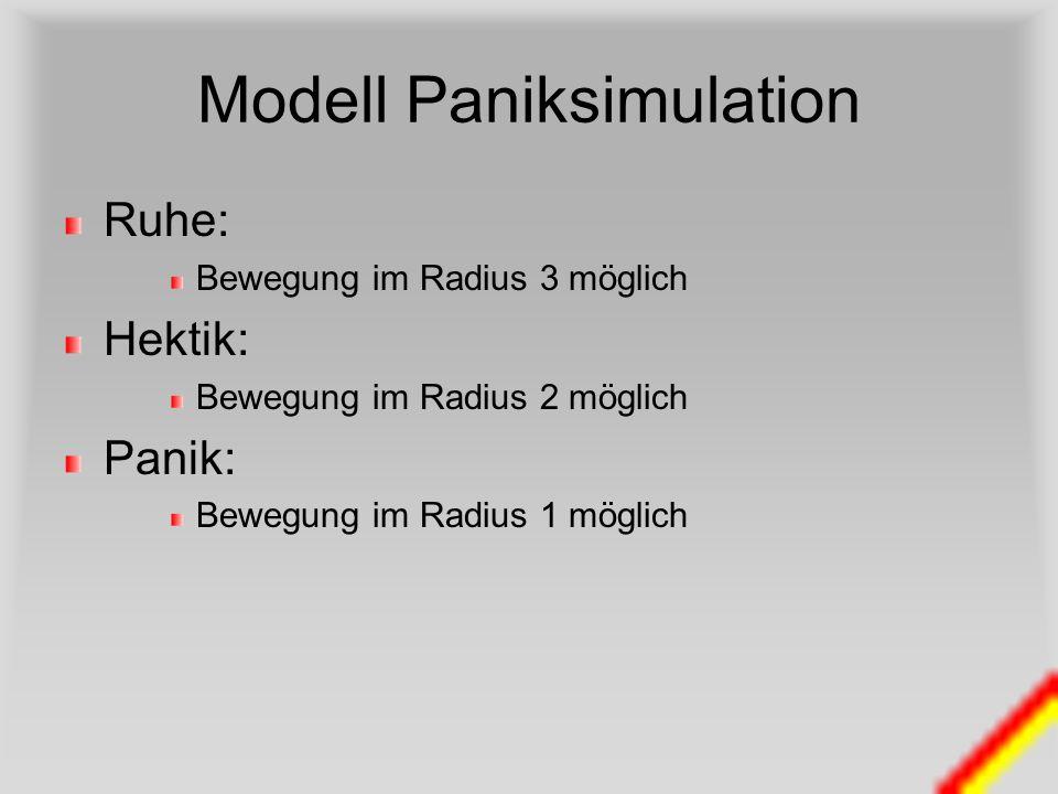 Modell Paniksimulation Ruhe: Bewegung im Radius 3 möglich Hektik: Bewegung im Radius 2 möglich Panik: Bewegung im Radius 1 möglich