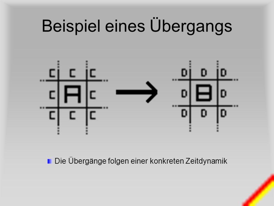 Beispiel eines Übergangs Die Übergänge folgen einer konkreten Zeitdynamik