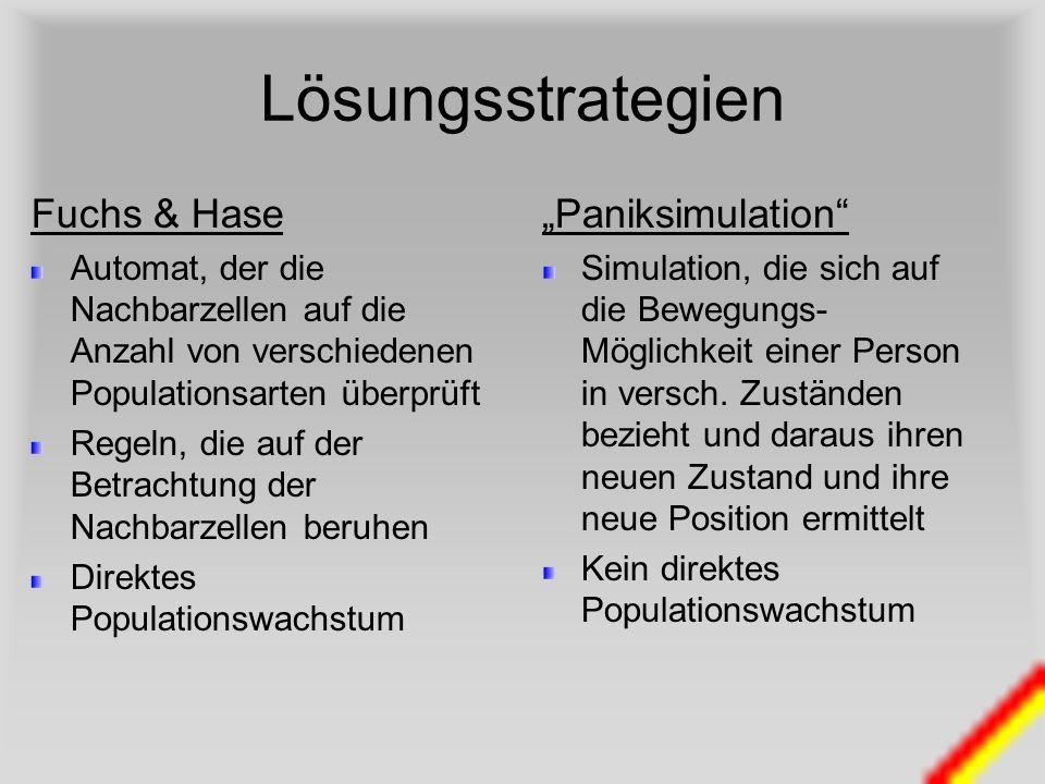 Lösungsstrategien Fuchs & Hase Automat, der die Nachbarzellen auf die Anzahl von verschiedenen Populationsarten überprüft Regeln, die auf der Betracht