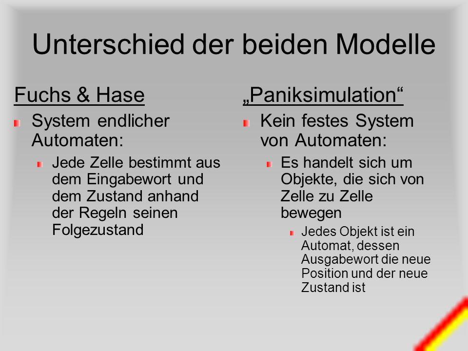 Unterschied der beiden Modelle Fuchs & Hase System endlicher Automaten: Jede Zelle bestimmt aus dem Eingabewort und dem Zustand anhand der Regeln sein