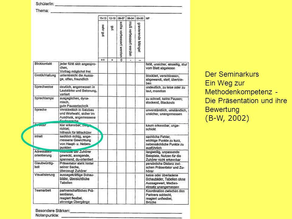 Der Seminarkurs Ein Weg zur Methodenkompetenz - Die Präsentation und ihre Bewertung (B-W, 2002)