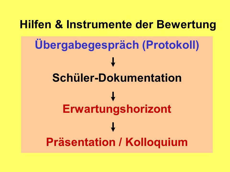 Hilfen & Instrumente der Bewertung Übergabegespräch (Protokoll) Schüler-Dokumentation Erwartungshorizont Präsentation / Kolloquium