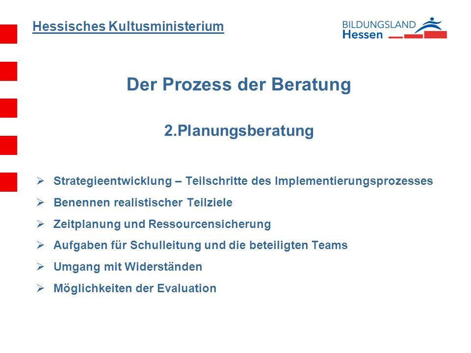 Hessisches Kultusministerium Der Prozess der Beratung 2.Planungsberatung Strategieentwicklung – Teilschritte des Implementierungsprozesses Benennen re