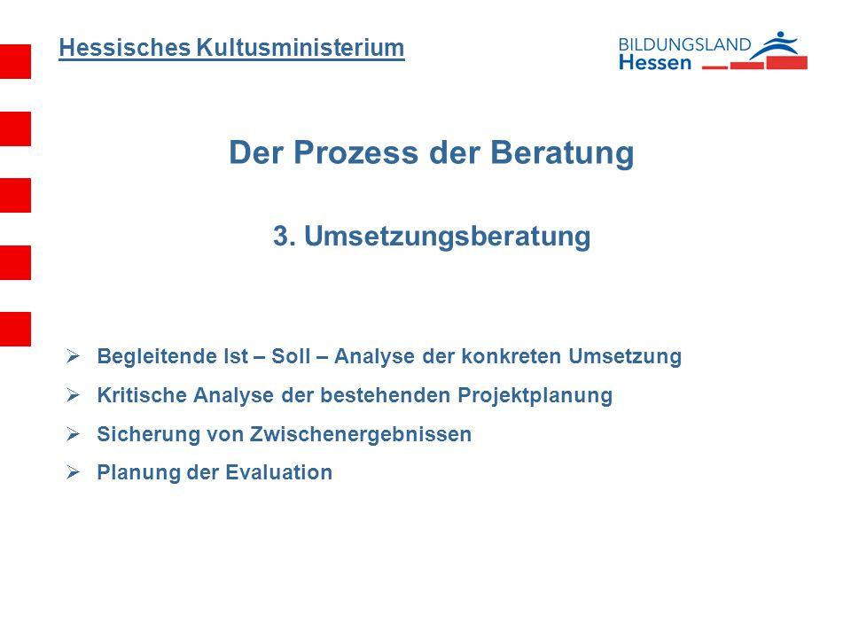 Hessisches Kultusministerium Der Prozess der Beratung 3. Umsetzungsberatung Begleitende Ist – Soll – Analyse der konkreten Umsetzung Kritische Analyse