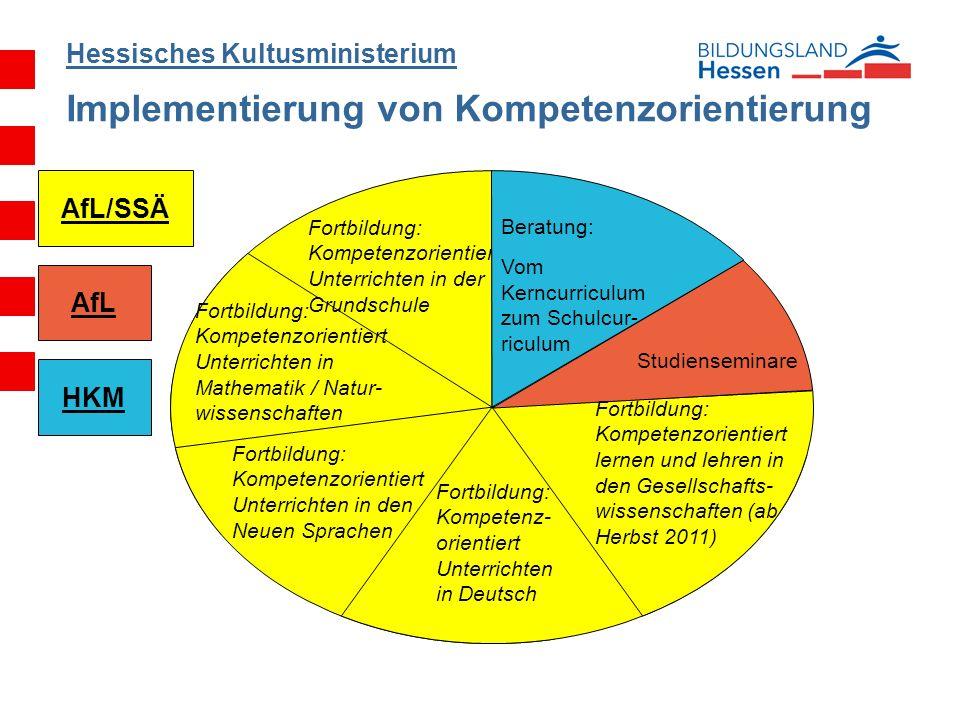 Hessisches Kultusministerium Implementierung von Kompetenzorientierung Kerncurriculum: Bildungsstandards u. Inhaltsfelder Fortbildung: Kompetenzorient