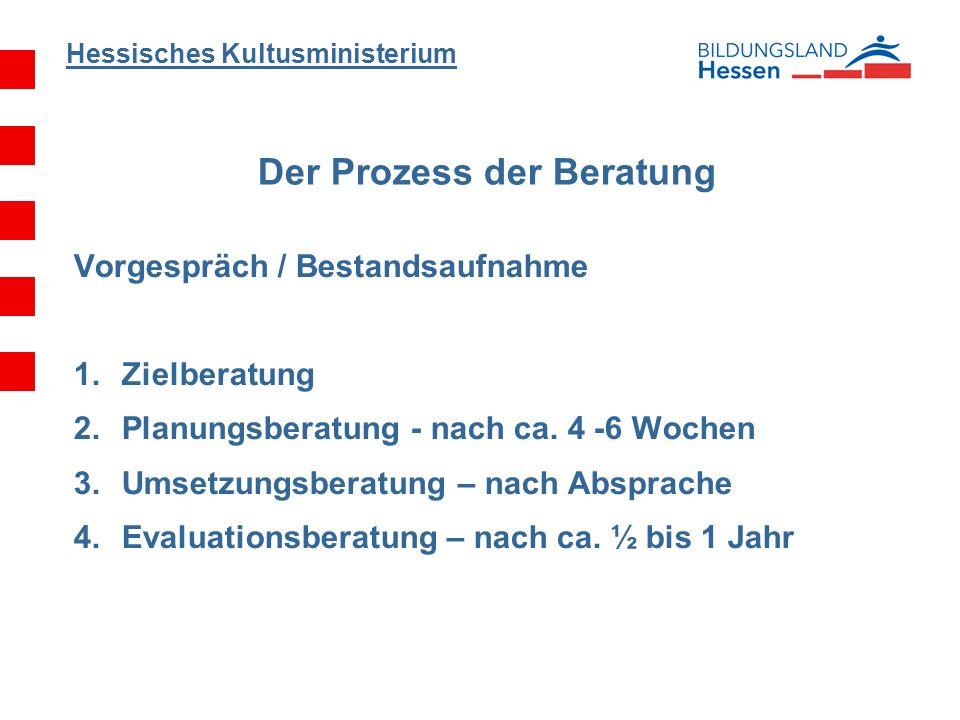 Hessisches Kultusministerium Der Prozess der Beratung Vorgespräch / Bestandsaufnahme 1.Zielberatung 2.Planungsberatung - nach ca. 4 -6 Wochen 3.Umsetz