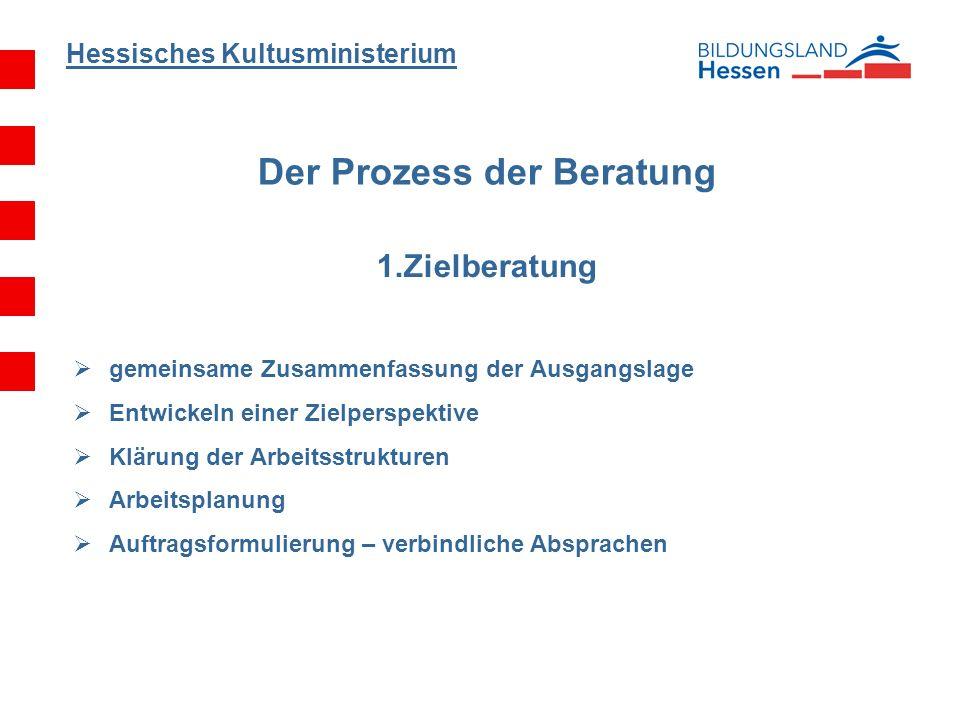 Hessisches Kultusministerium Der Prozess der Beratung 1.Zielberatung gemeinsame Zusammenfassung der Ausgangslage Entwickeln einer Zielperspektive Klär