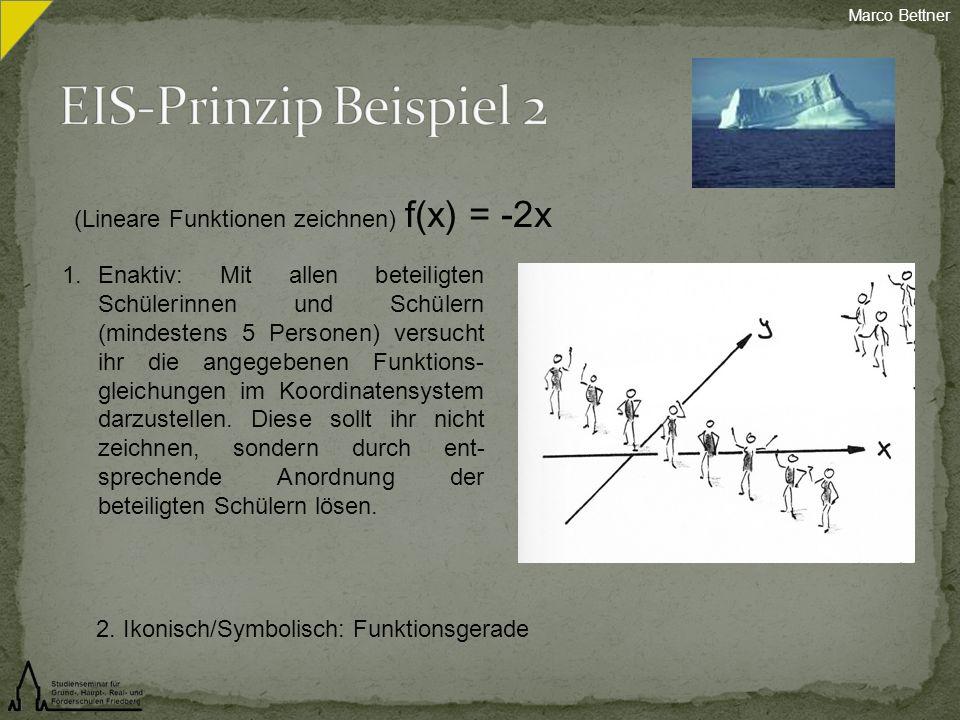(Lineare Funktionen zeichnen) f(x) = -2x 1.Enaktiv: Mit allen beteiligten Schülerinnen und Schülern (mindestens 5 Personen) versucht ihr die angegeben