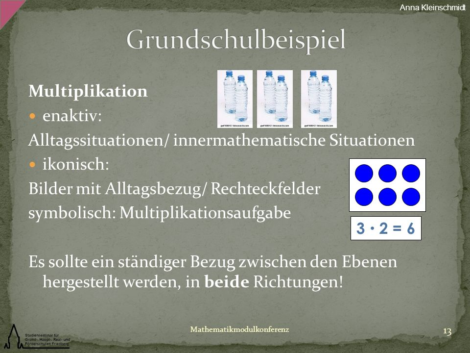 Multiplikation enaktiv: Alltagssituationen/ innermathematische Situationen ikonisch: Bilder mit Alltagsbezug/ Rechteckfelder symbolisch: Multiplikatio