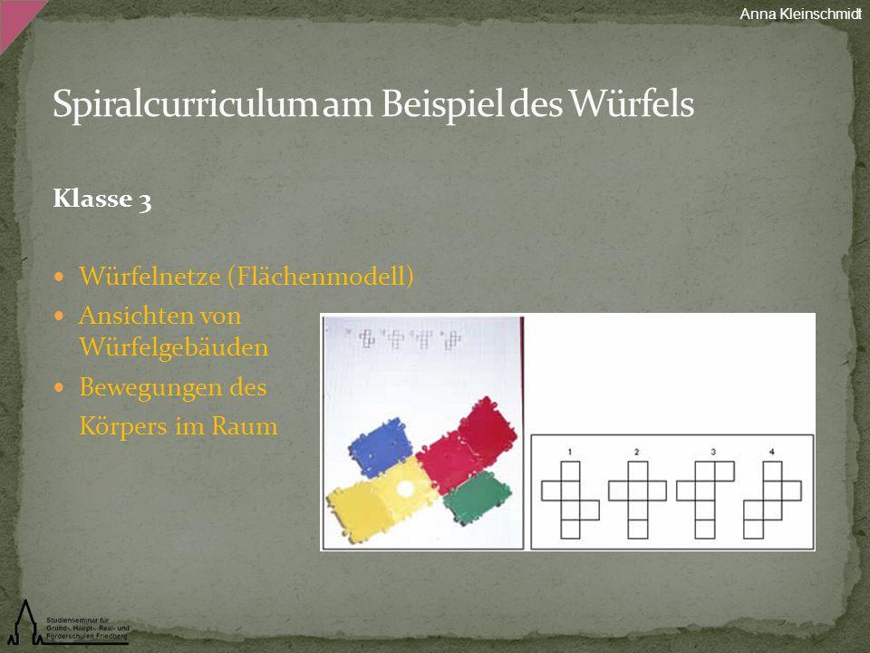 Klasse 3 Würfelnetze (Flächenmodell) Ansichten von Würfelgebäuden Bewegungen des Körpers im Raum Anna Kleinschmidt