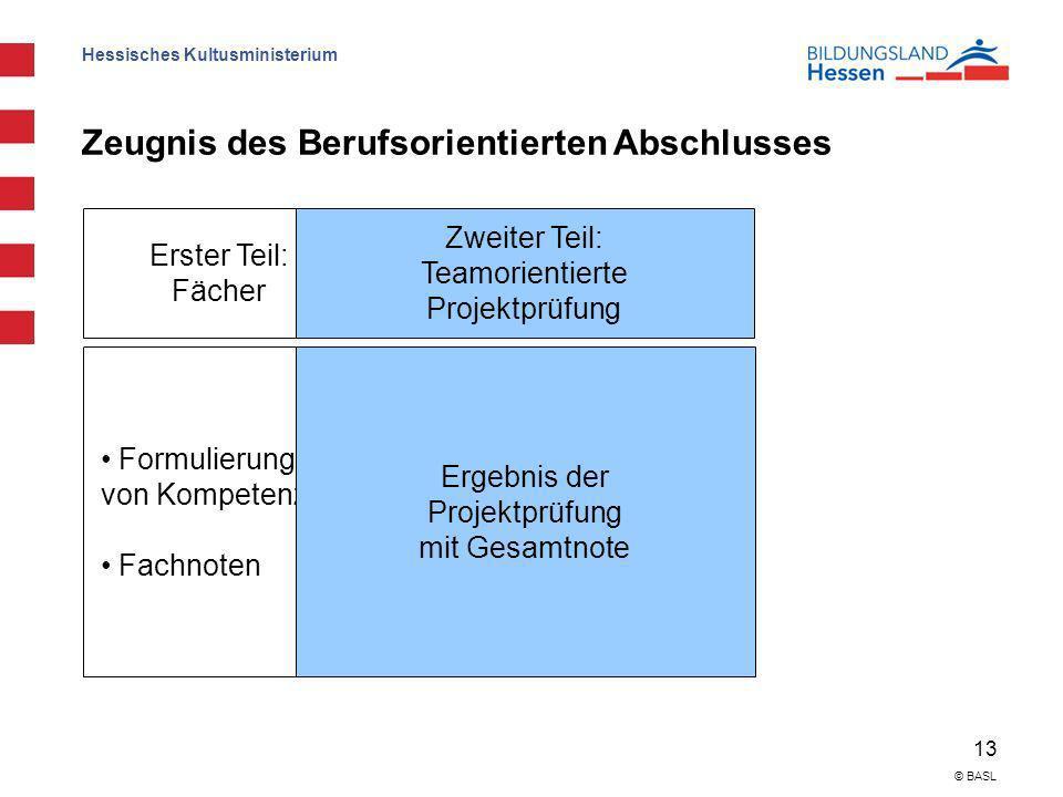 Hessisches Kultusministerium 13 © BASL Zeugnis des Berufsorientierten Abschlusses Erster Teil: Fächer Zweiter Teil: Teamorientierte Projektprüfung For