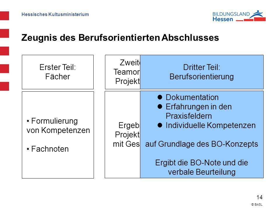 Hessisches Kultusministerium 14 © BASL Zeugnis des Berufsorientierten Abschlusses Erster Teil: Fächer Zweiter Teil: Teamorientierte Projektprüfung Dri
