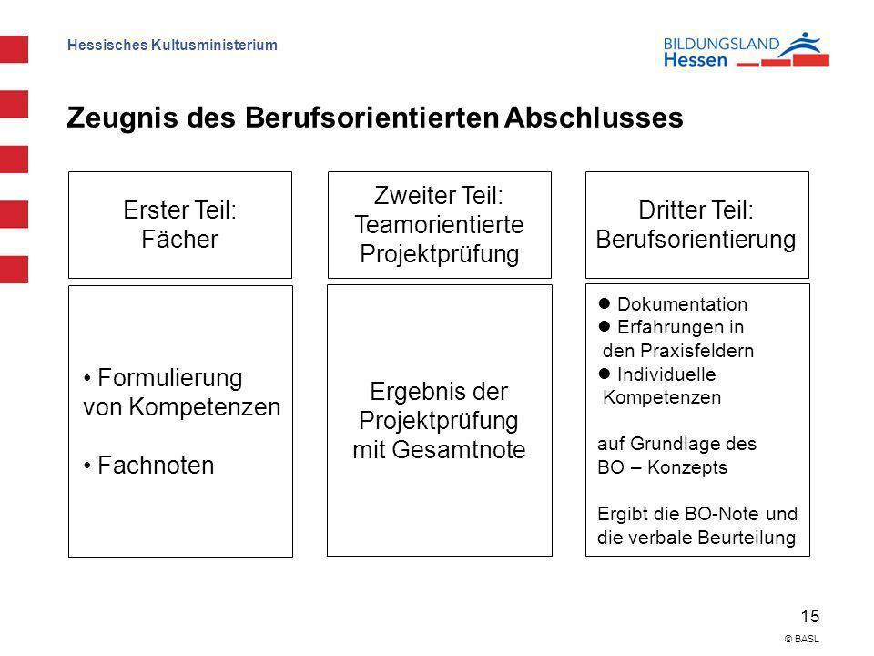 Hessisches Kultusministerium 15 © BASL Zeugnis des Berufsorientierten Abschlusses Erster Teil: Fächer Zweiter Teil: Teamorientierte Projektprüfung Dri