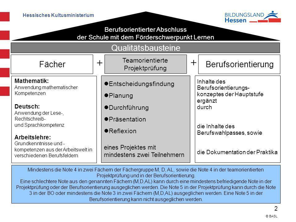 Hessisches Kultusministerium 2 © BASL Berufsorientierter Abschluss der Schule mit dem Förderschwerpunkt Lernen Qualitätsbausteine Fächer Teamorientier