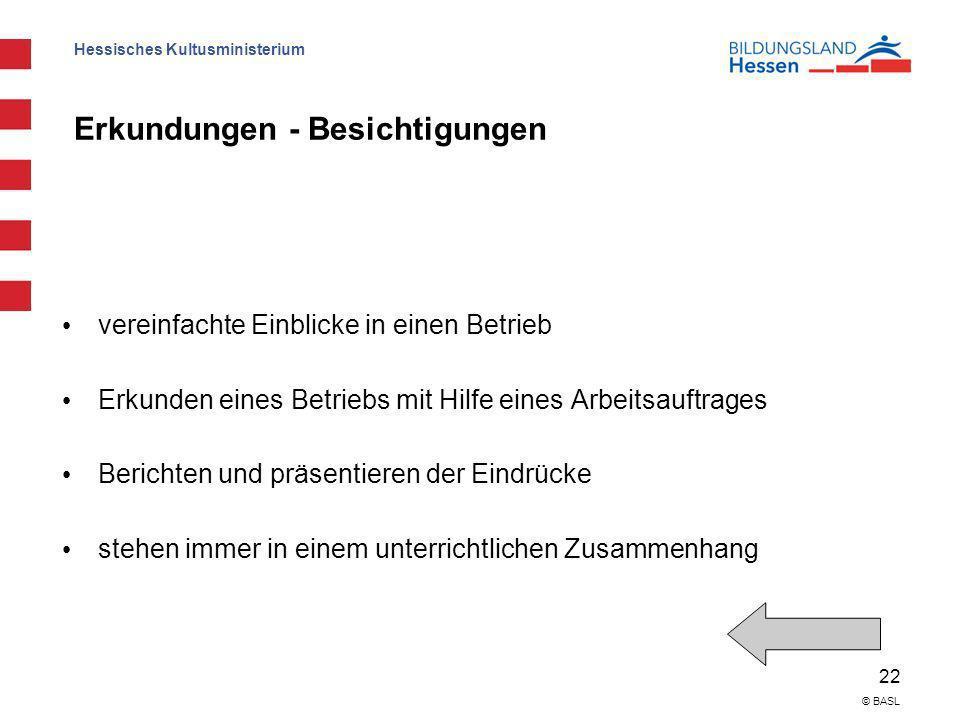 Hessisches Kultusministerium 22 © BASL Erkundungen - Besichtigungen vereinfachte Einblicke in einen Betrieb Erkunden eines Betriebs mit Hilfe eines Ar