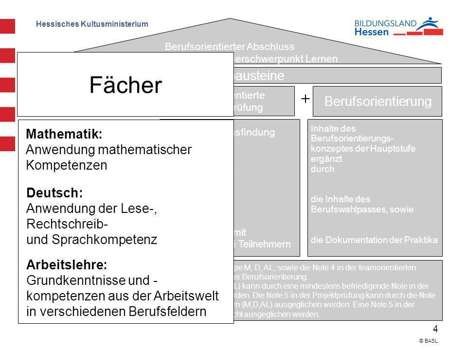 Hessisches Kultusministerium 4 © BASL Berufsorientierter Abschluss der Schule mit dem Förderschwerpunkt Lernen Qualitätsbausteine Teamorientierte Proj